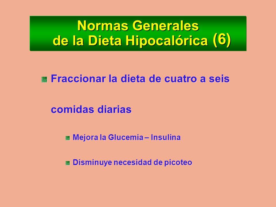 Normas Generales de la Dieta Hipocalórica