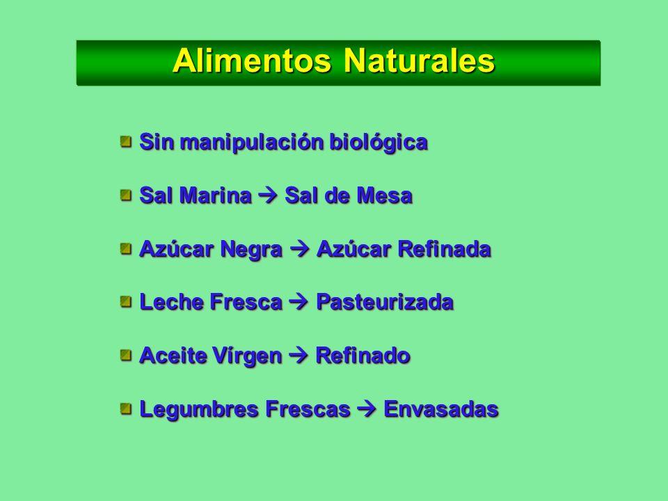 Alimentos Naturales Sin manipulación biológica
