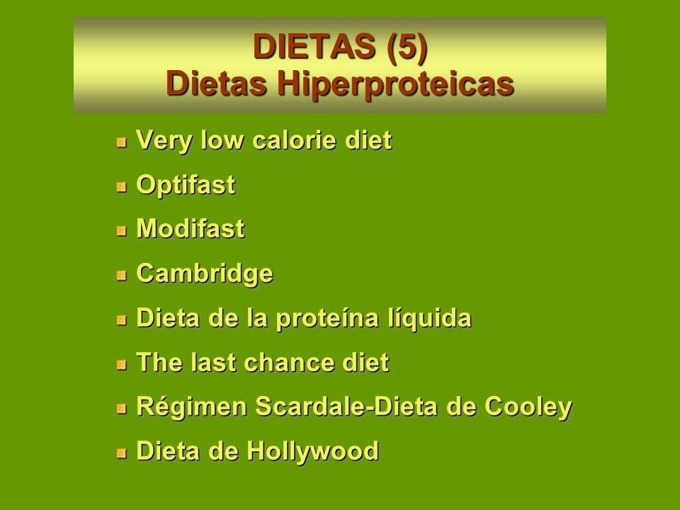 DIETAS (5) Dietas Hiperproteicas