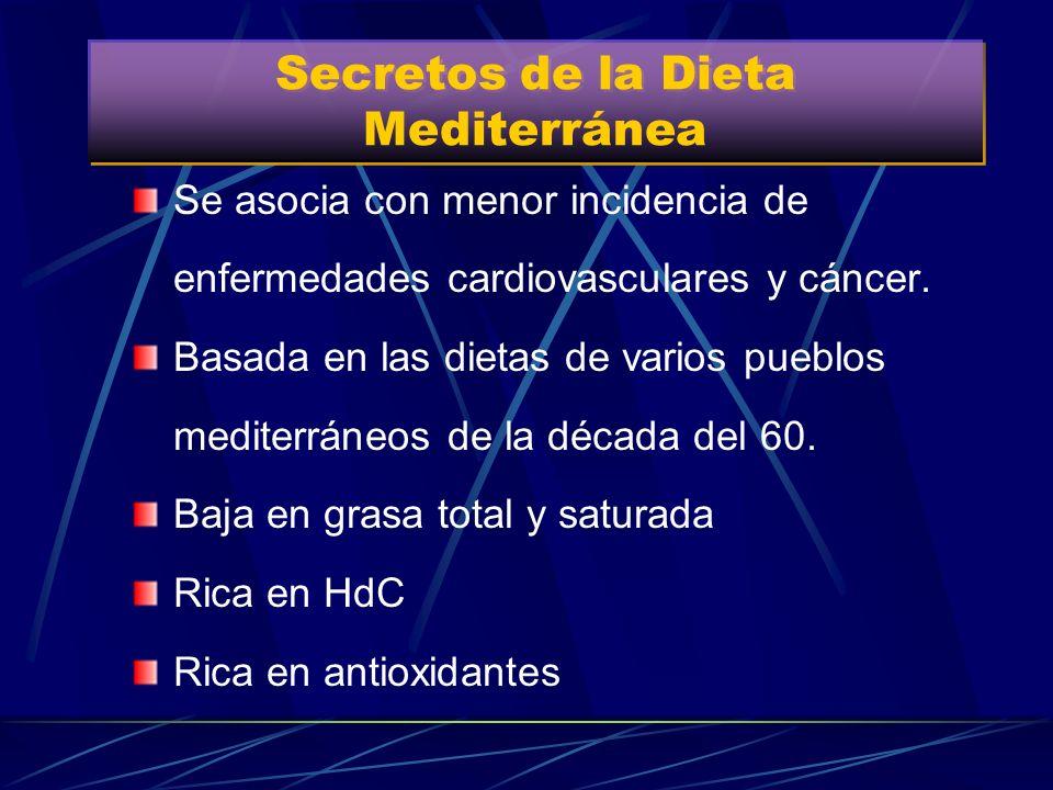 Secretos de la Dieta Mediterránea