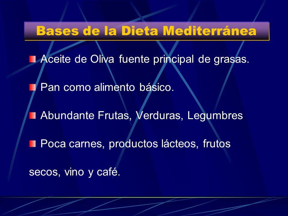Bases de la Dieta Mediterránea