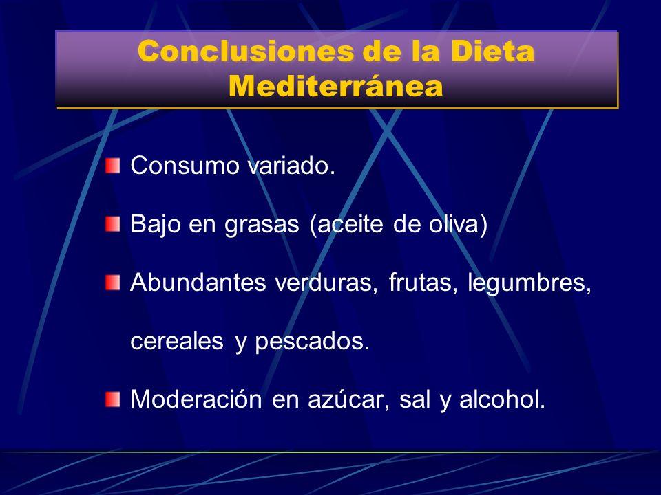 Conclusiones de la Dieta Mediterránea