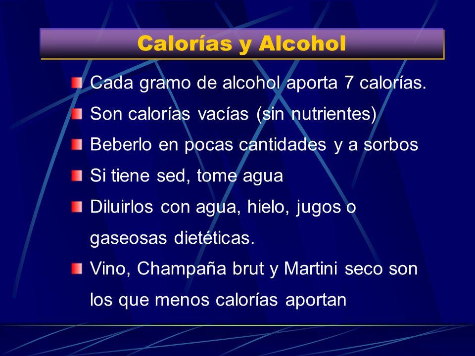 Calorías y Alcohol Cada gramo de alcohol aporta 7 calorías.