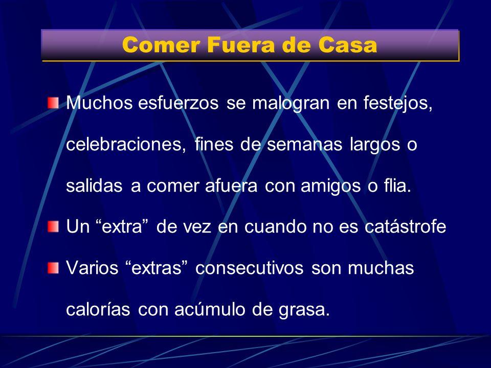Comer Fuera de CasaMuchos esfuerzos se malogran en festejos, celebraciones, fines de semanas largos o salidas a comer afuera con amigos o flia.