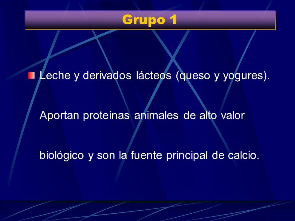Grupo 1 Leche y derivados lácteos (queso y yogures).