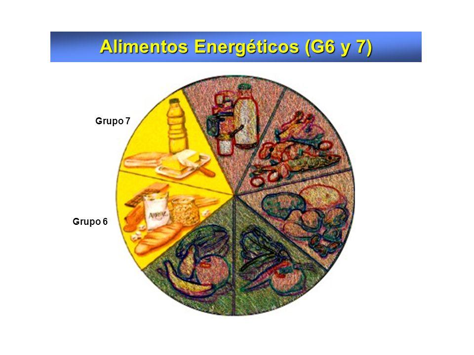 Alimentos Energéticos (G6 y 7)
