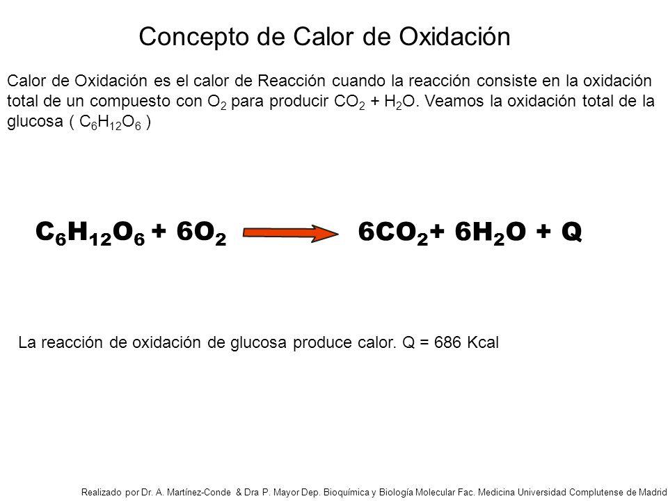 Conceptos de : Calor de Reacción Calor de Formación Calor