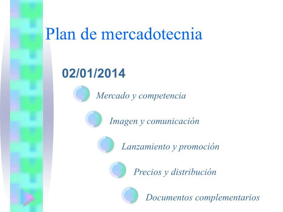 Plan de mercadotecnia 23/03/2017 Mercado y competencia