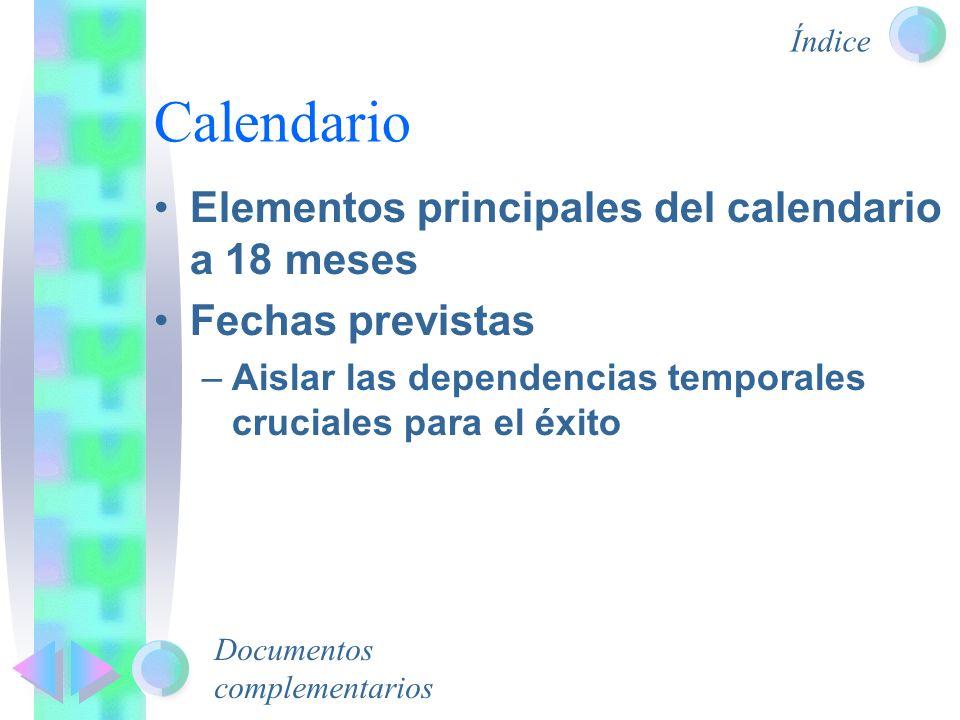 Calendario Elementos principales del calendario a 18 meses