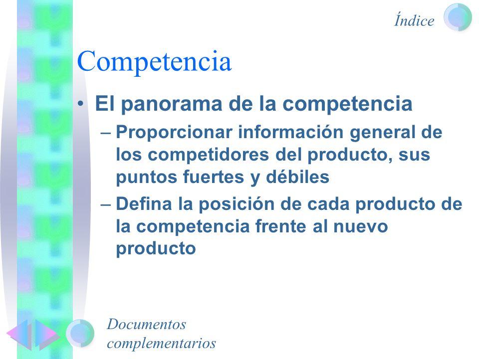 Competencia El panorama de la competencia