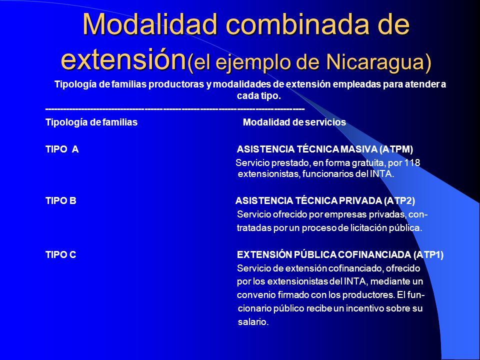 Modalidad combinada de extensión(el ejemplo de Nicaragua)