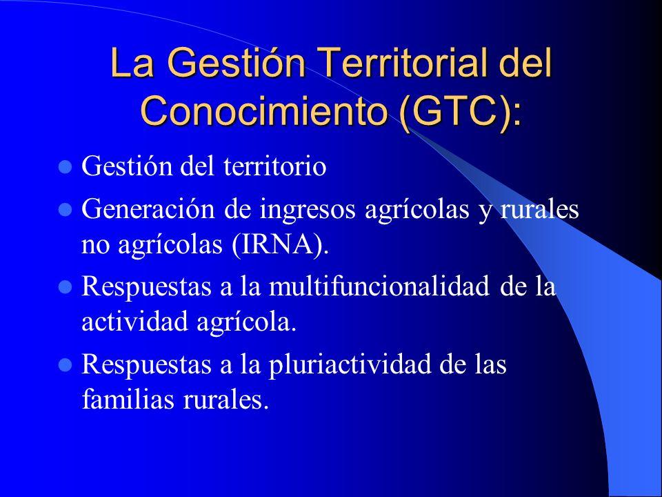 La Gestión Territorial del Conocimiento (GTC):