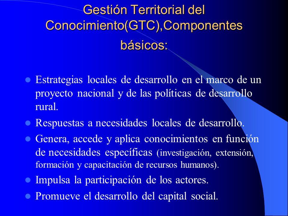 Gestión Territorial del Conocimiento(GTC),Componentes básicos: