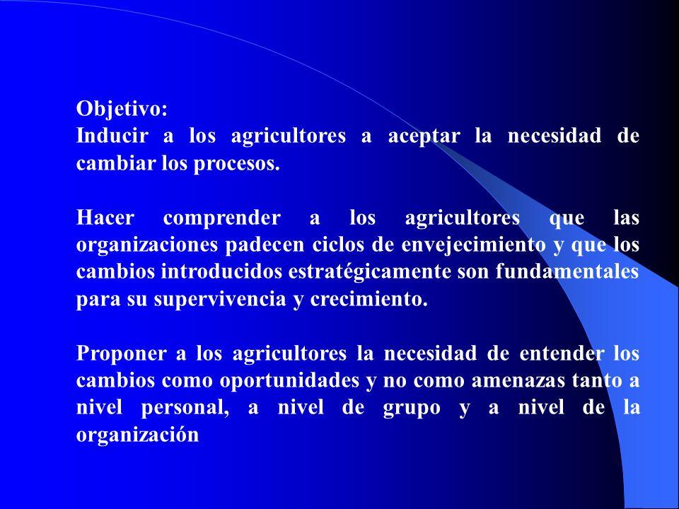 Objetivo: Inducir a los agricultores a aceptar la necesidad de cambiar los procesos.