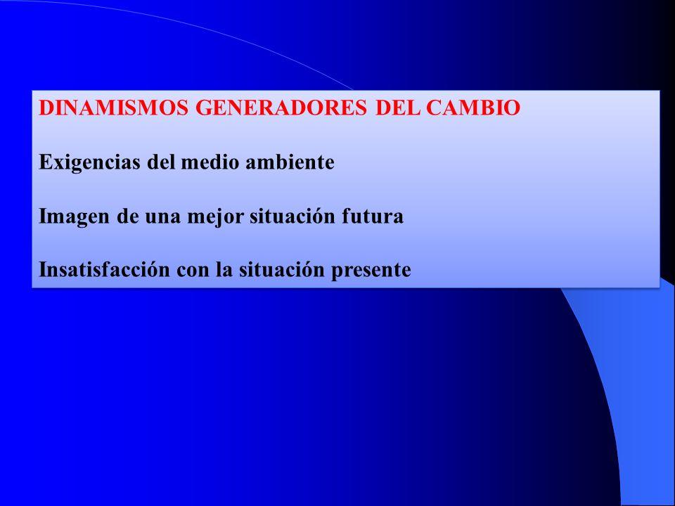 DINAMISMOS GENERADORES DEL CAMBIO