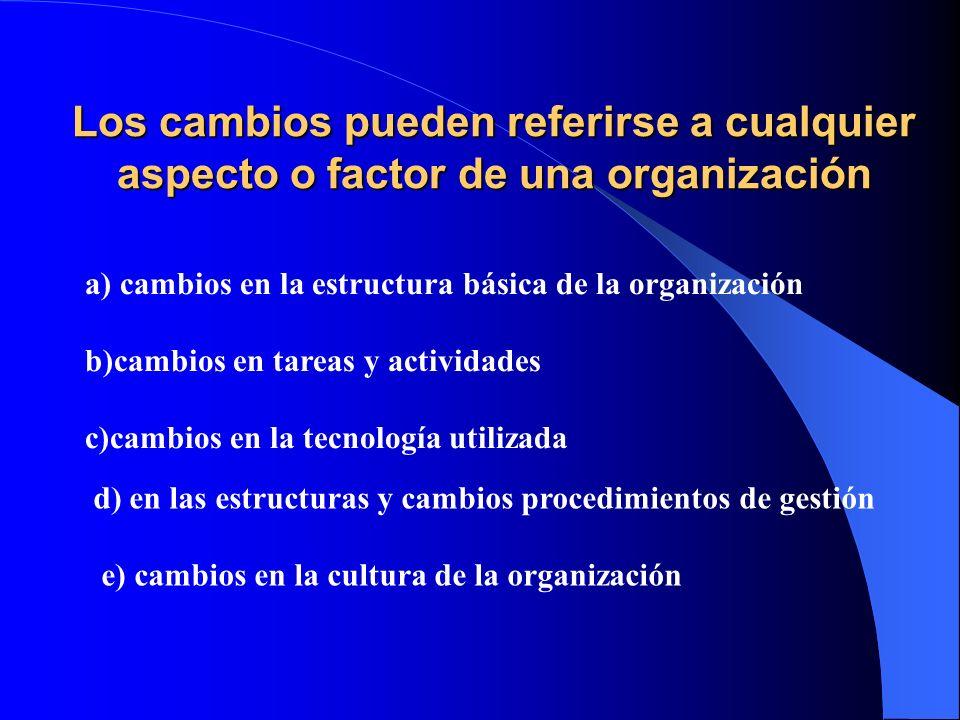 Los cambios pueden referirse a cualquier aspecto o factor de una organización