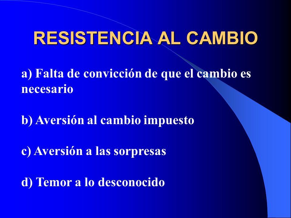 RESISTENCIA AL CAMBIO a) Falta de convicción de que el cambio es necesario. b) Aversión al cambio impuesto.