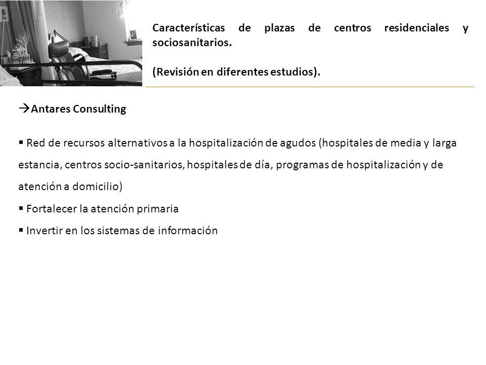 Características de plazas de centros residenciales y sociosanitarios.