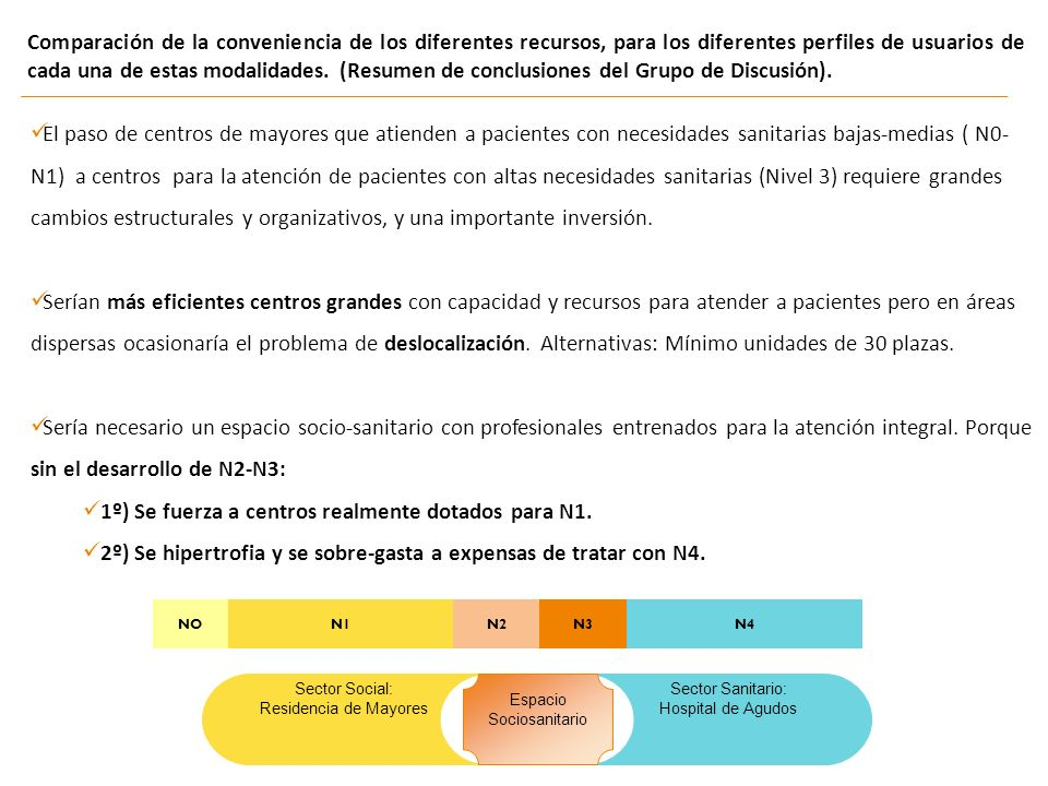1º) Se fuerza a centros realmente dotados para N1.
