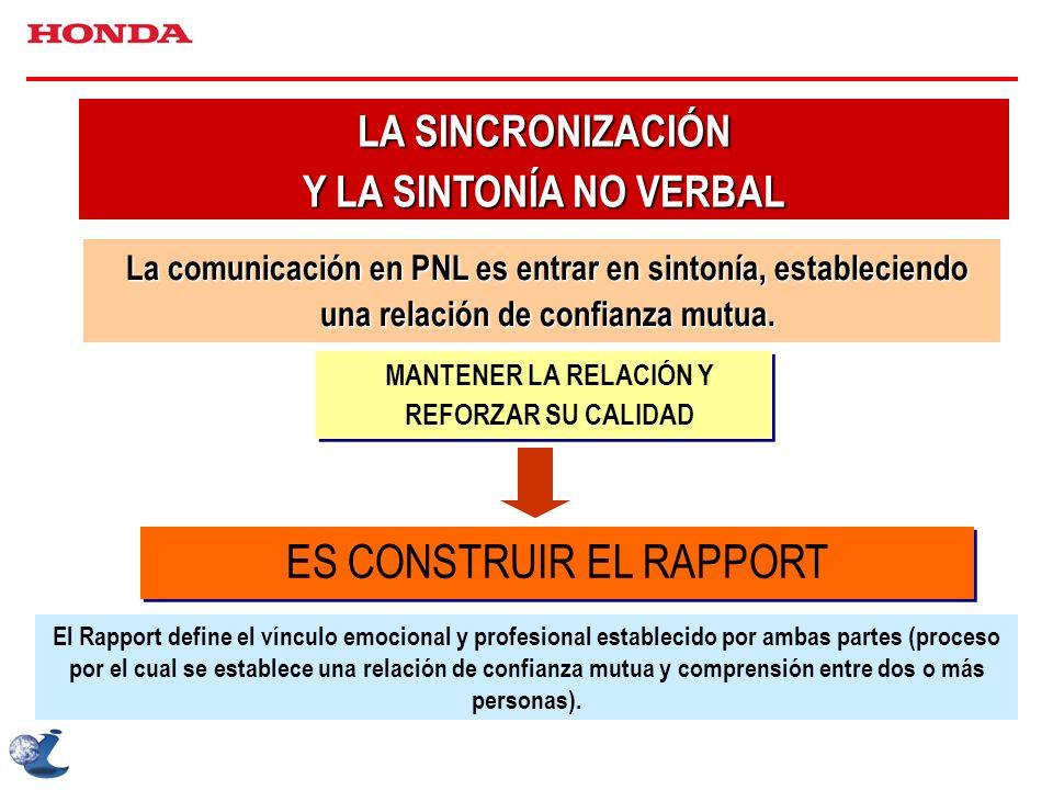ES CONSTRUIR EL RAPPORT