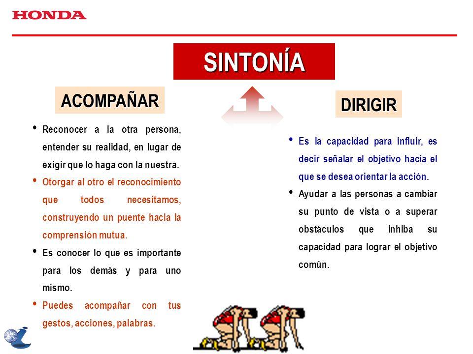 SINTONÍA ACOMPAÑAR DIRIGIR