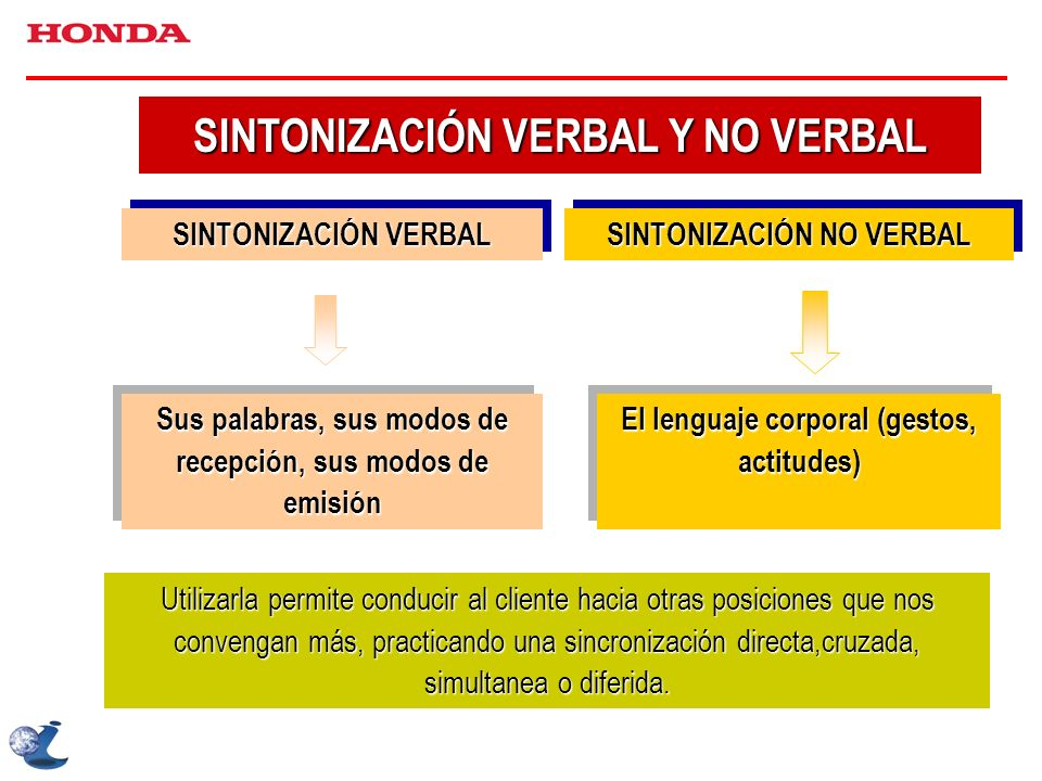 SINTONIZACIÓN VERBAL Y NO VERBAL