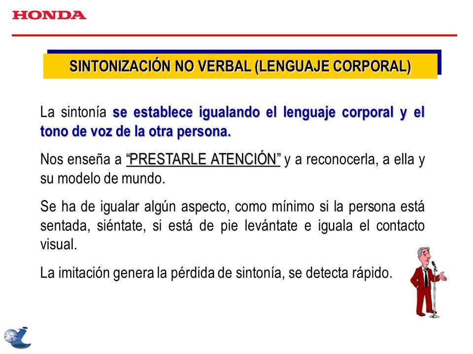 SINTONIZACIÓN NO VERBAL (LENGUAJE CORPORAL)