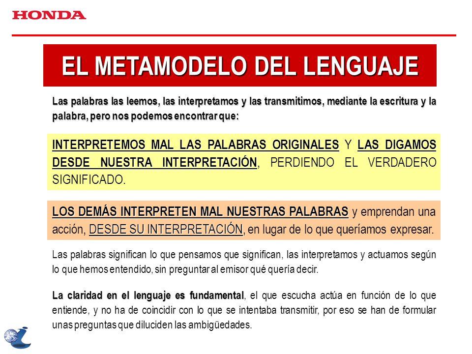 EL METAMODELO DEL LENGUAJE