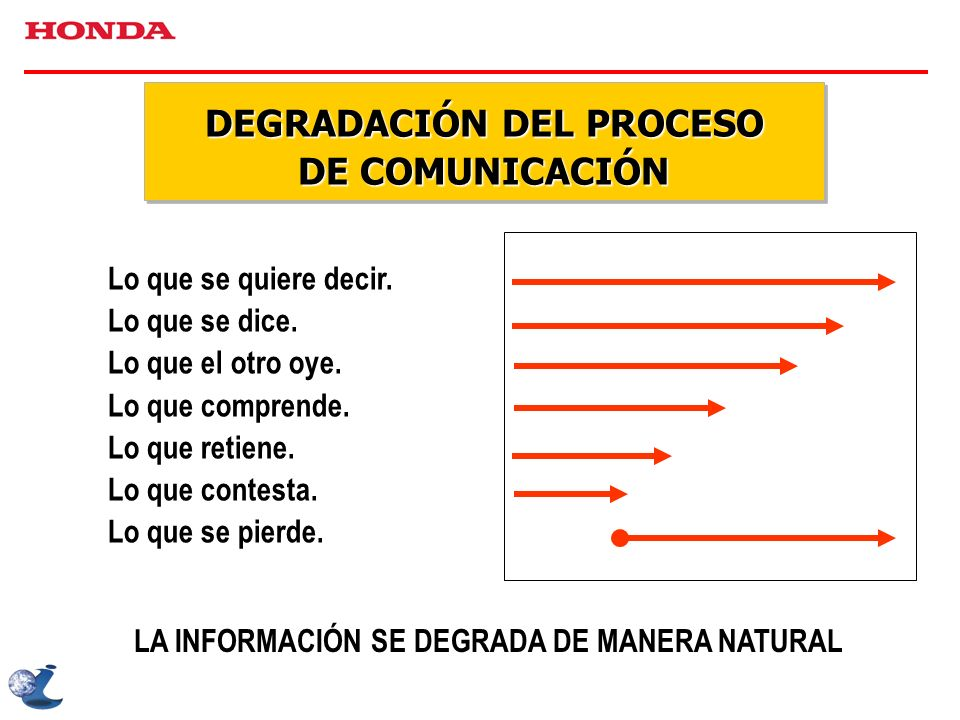 DEGRADACIÓN DEL PROCESO LA INFORMACIÓN SE DEGRADA DE MANERA NATURAL