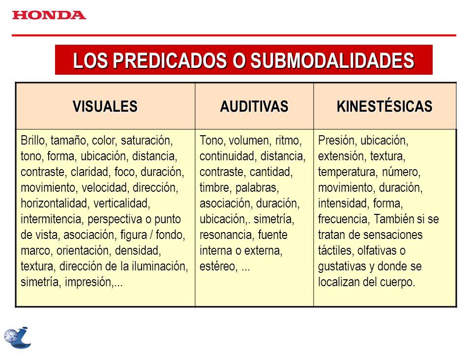 LOS PREDICADOS O SUBMODALIDADES