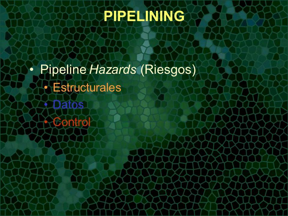 PIPELINING Pipeline Hazards (Riesgos) Estructurales Datos Control