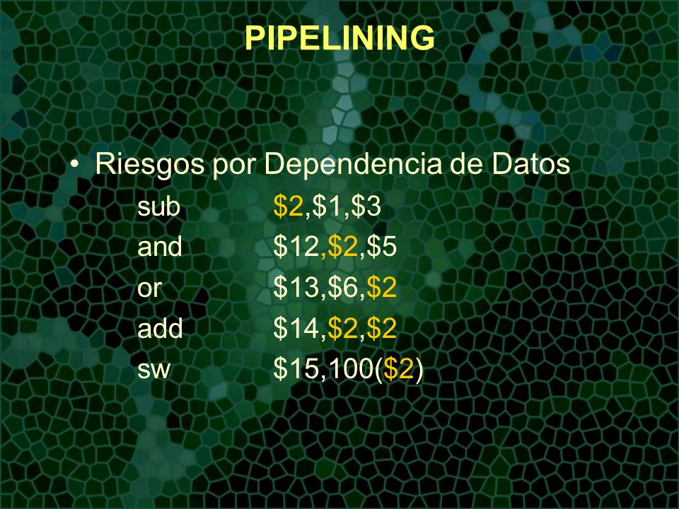 PIPELINING Riesgos por Dependencia de Datos sub $2,$1,$3 and $12,$2,$5