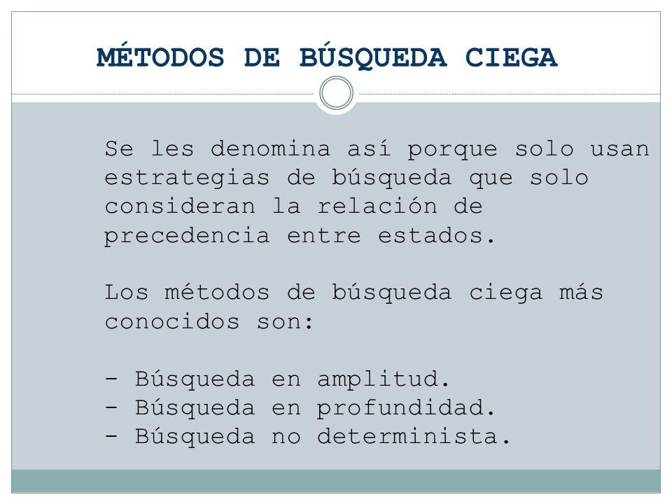 MÉTODOS DE BÚSQUEDA CIEGA