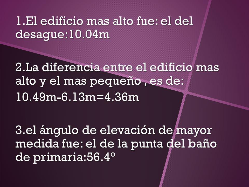 1.El edificio mas alto fue: el del desague:10.04m
