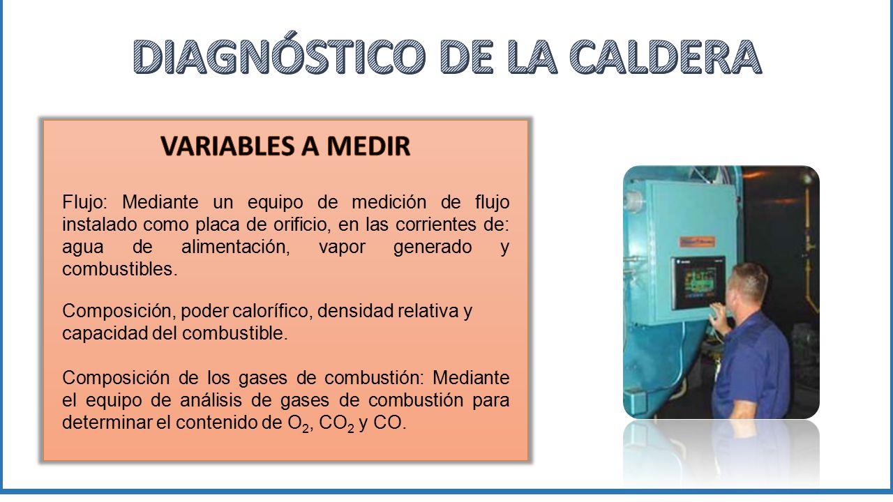 DIAGNÓSTICO DE LA CALDERA