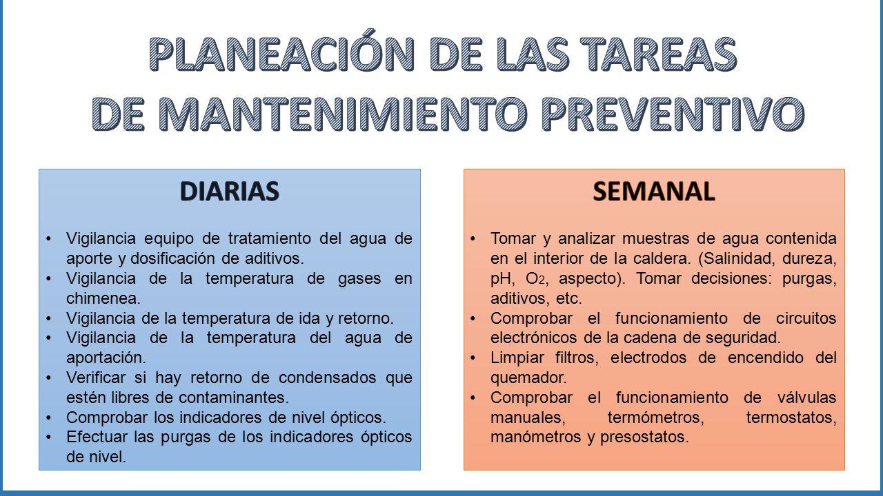 PLANEACIÓN DE LAS TAREAS DE MANTENIMIENTO PREVENTIVO
