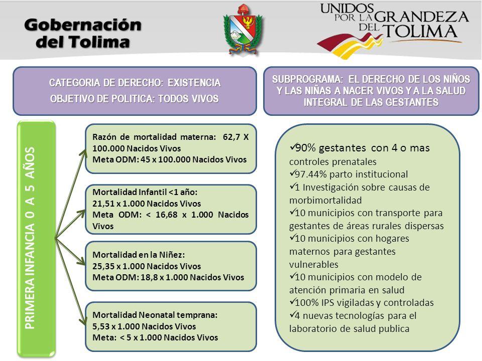 CATEGORIA DE DERECHO: EXISTENCIA OBJETIVO DE POLITICA: TODOS VIVOS