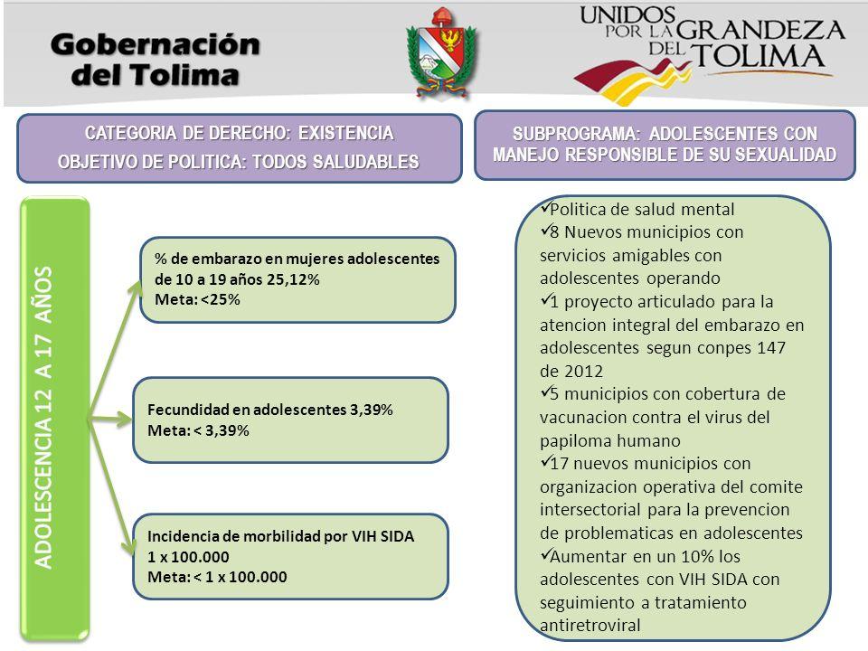 ADOLESCENCIA 12 A 17 AÑOS CATEGORIA DE DERECHO: EXISTENCIA