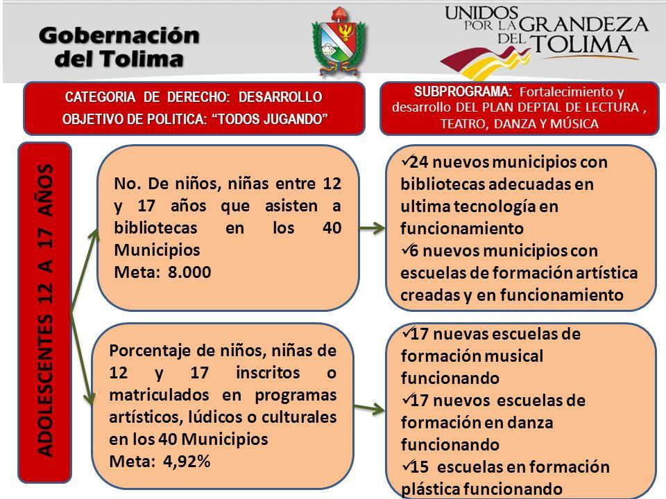CATEGORIA DE DERECHO: DESARROLLO OBJETIVO DE POLITICA: TODOS JUGANDO