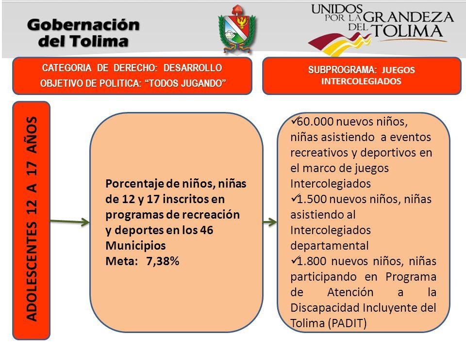 CATEGORIA DE DERECHO: DESARROLLO