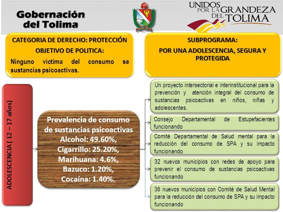 Prevalencia de consumo de sustancias psicoactivas Alcohol: 49.60%,