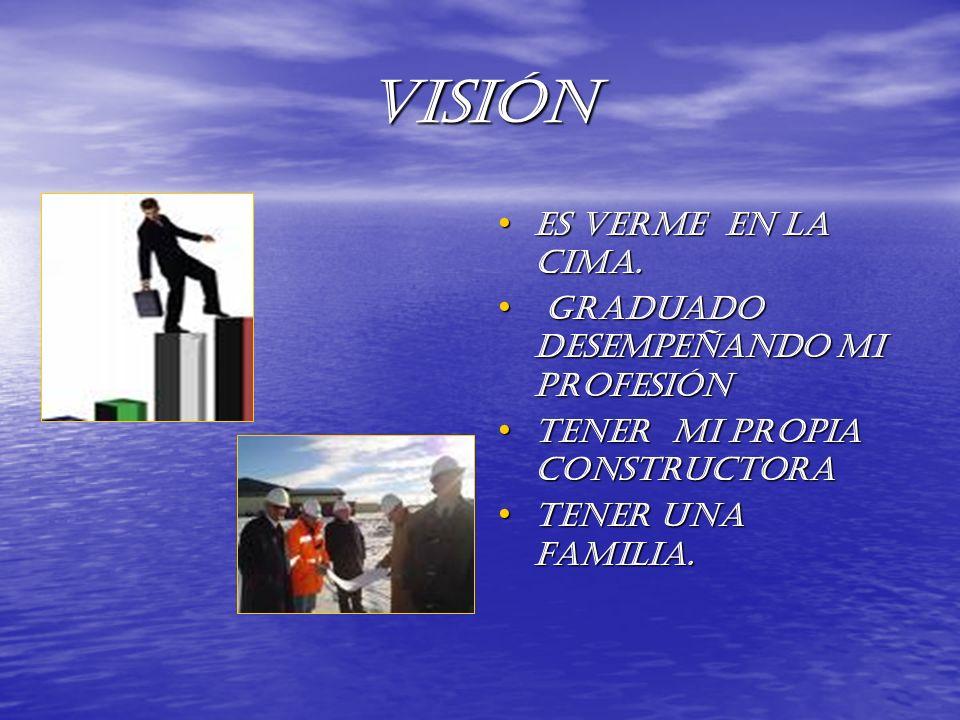 visión Es verme EN LA CIMA. graduado desempeñando mi profesión