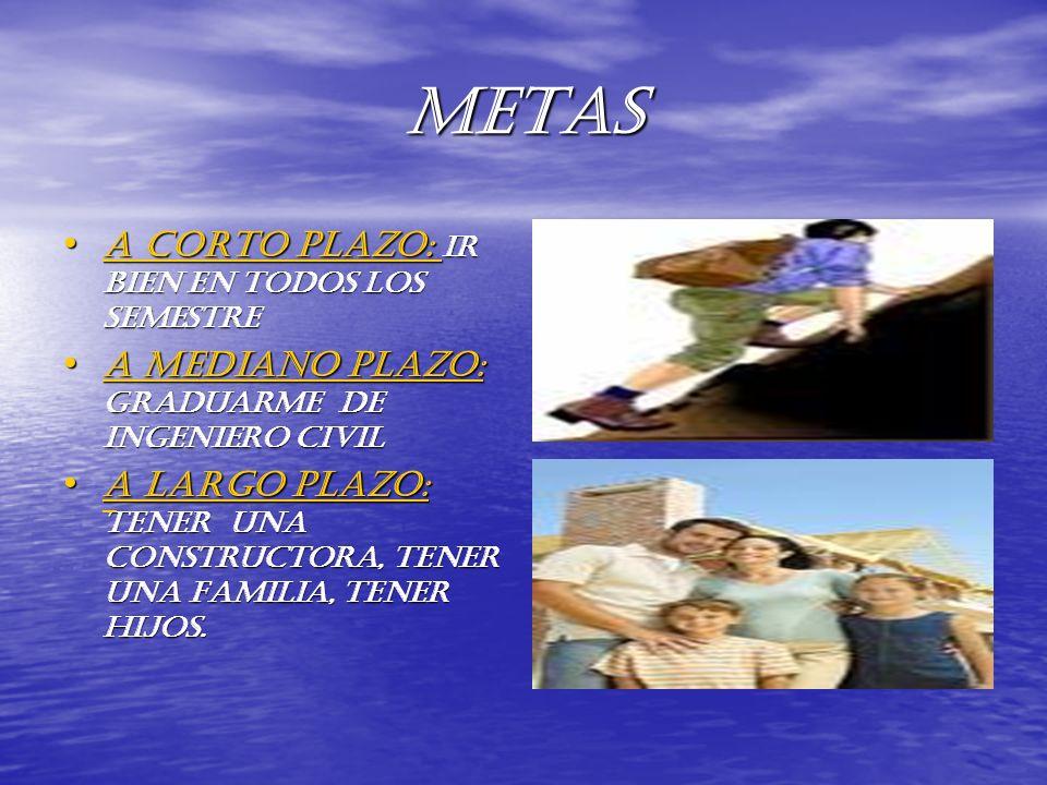 METAS A CORTO PLAZO: IR BIEN EN TODOS LOS SEMESTRE