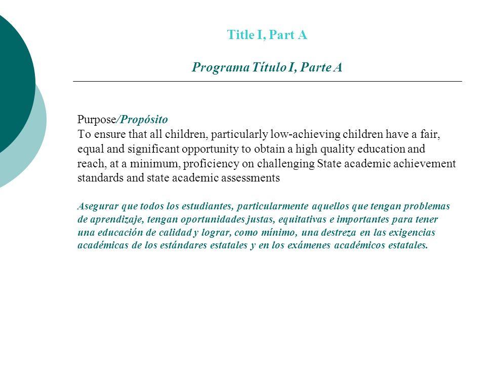 Title I, Part A Programa Título I, Parte A