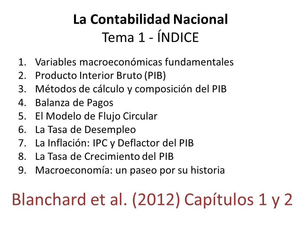La Contabilidad Nacional Tema 1 - ÍNDICE