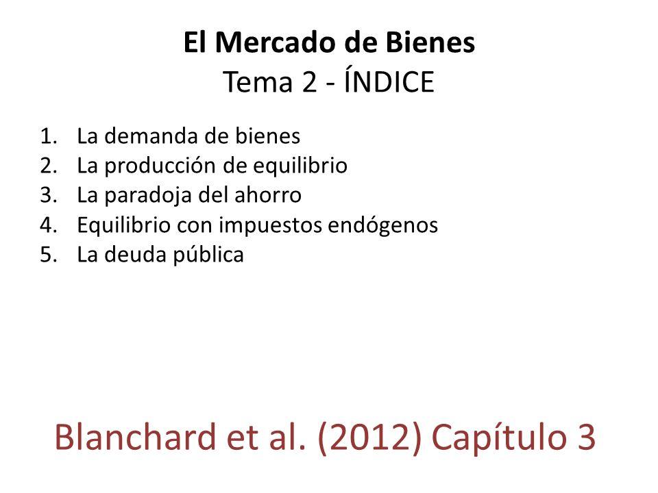 El Mercado de Bienes Tema 2 - ÍNDICE