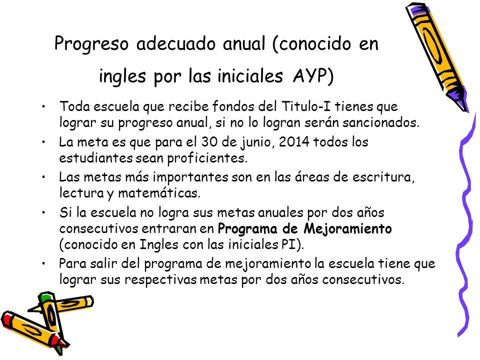 Progreso adecuado anual (conocido en ingles por las iniciales AYP)