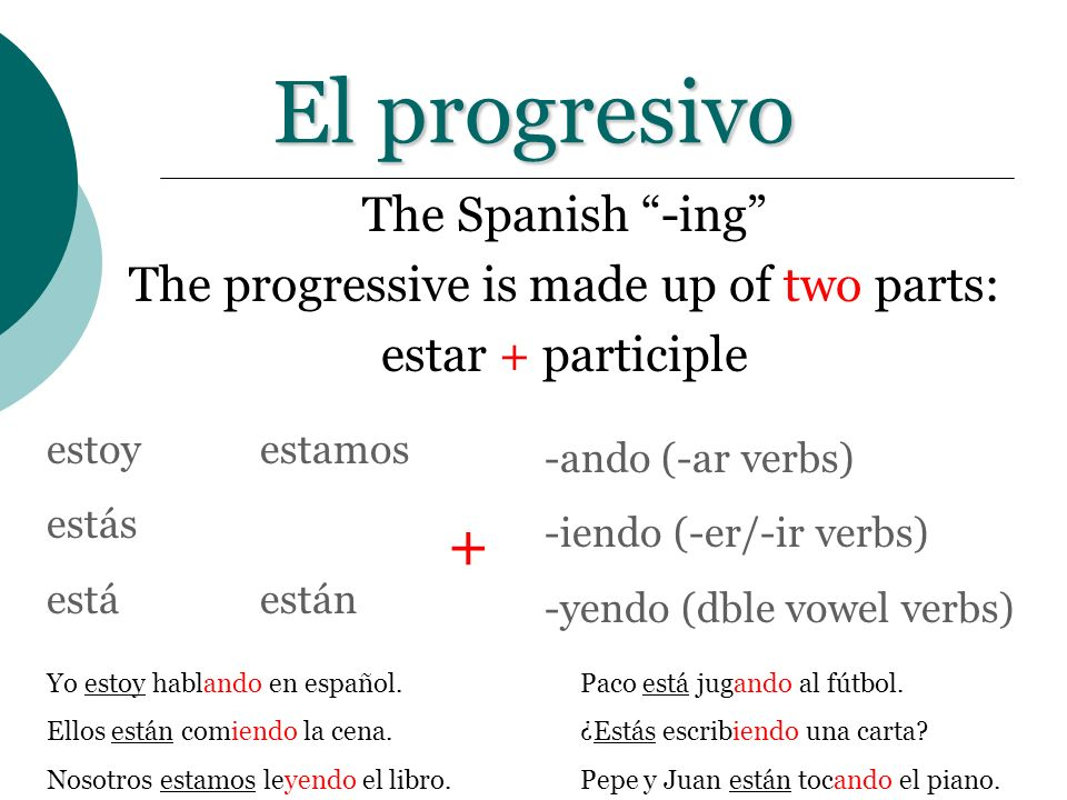 The progressive is made up of two parts: