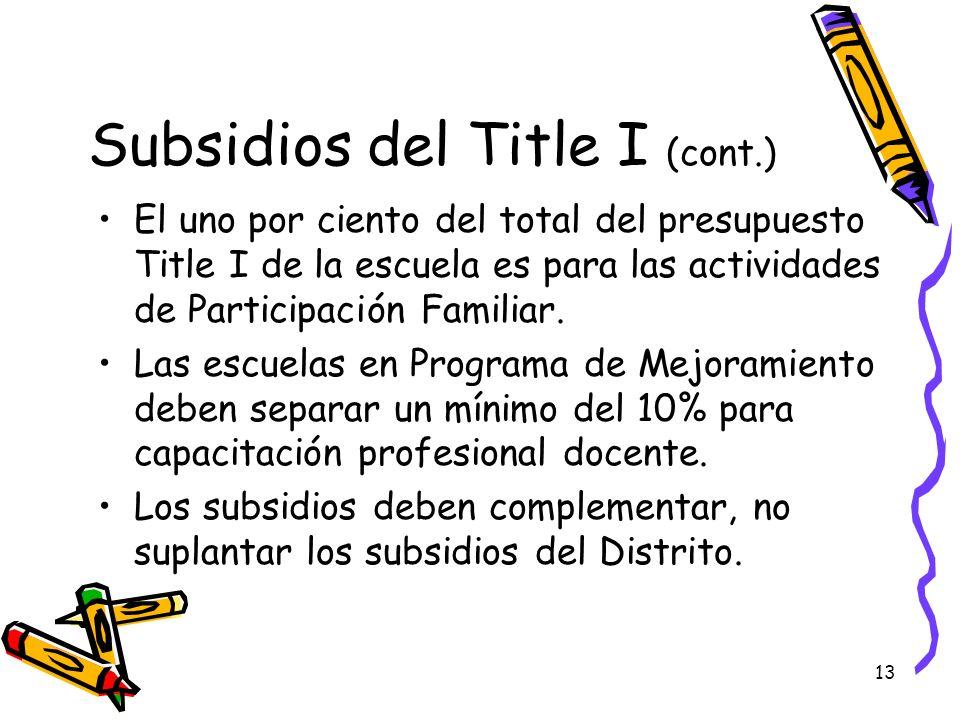 Subsidios del Title I (cont.)