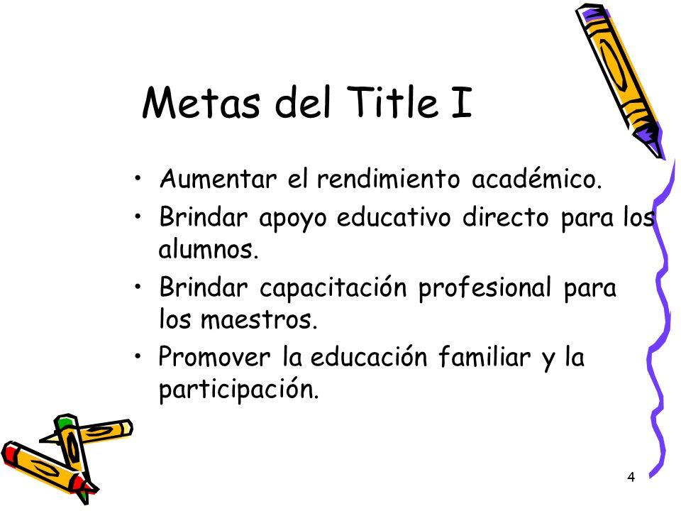 Metas del Title I Aumentar el rendimiento académico.